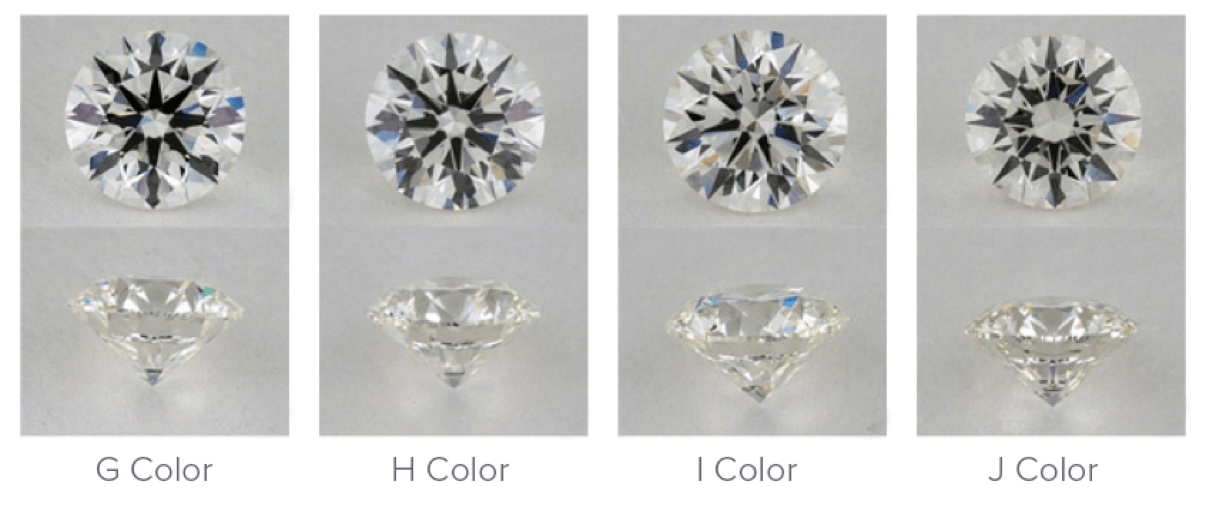 Image result for H Color Diamonds